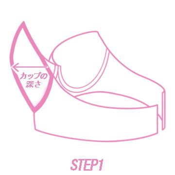 カップ浅めのステップ1