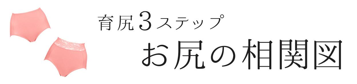 育尻の3ステップ